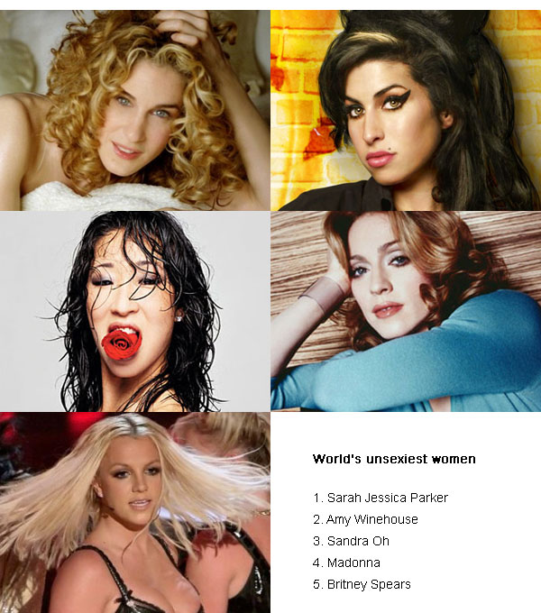World's unsexiest women as voted by Maxim